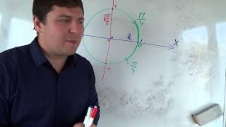 Алгебра 10 класс. 21 сентября. Числовая окружность #7 ГДЕ НОЛЬ