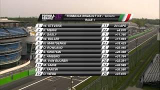 Monza 2014 - Formula Renault 3.5 Series - Race 1