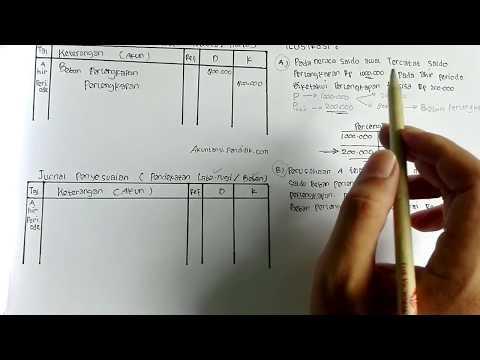 cara-membuat-jurnal-penyesuaian-akun-perlengkapan