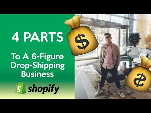 4 Parts To A 6-Figure Drop Shipping Business *Must Watch*