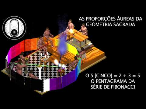 REAA e a Série de Fibonacci