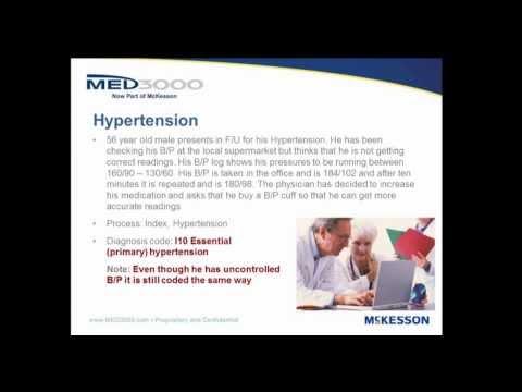 Mastering ICD10-CM for Internal Medicine Webinar