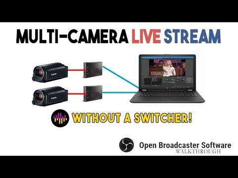 MultiCamera Live Stream on a Computer with OBS