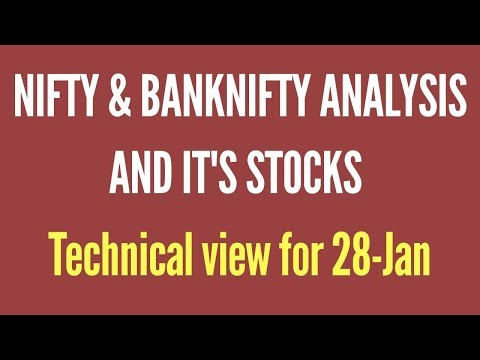 NIFTY & BankNIFTY Technical view for 28-JAN -HINDI