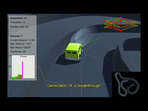 Evolution of Neural Networks using Genetic Algorithm for a 3D car made in Unity