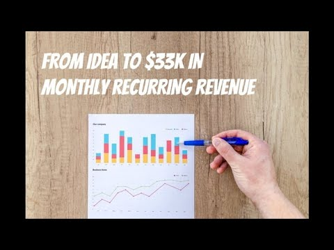 Recurring Revenue SaaS Case Study: How Snappa Went From Idea to $33k in MRR in 2 Years