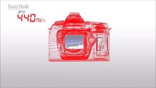карта памяти SanDisk Extreme Pro 440MB/s CompactFlash Extreme Pro 440MB/s CompactFlash 64Gb