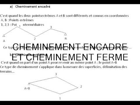 exercices corrigés nivellement par cheminement pdf