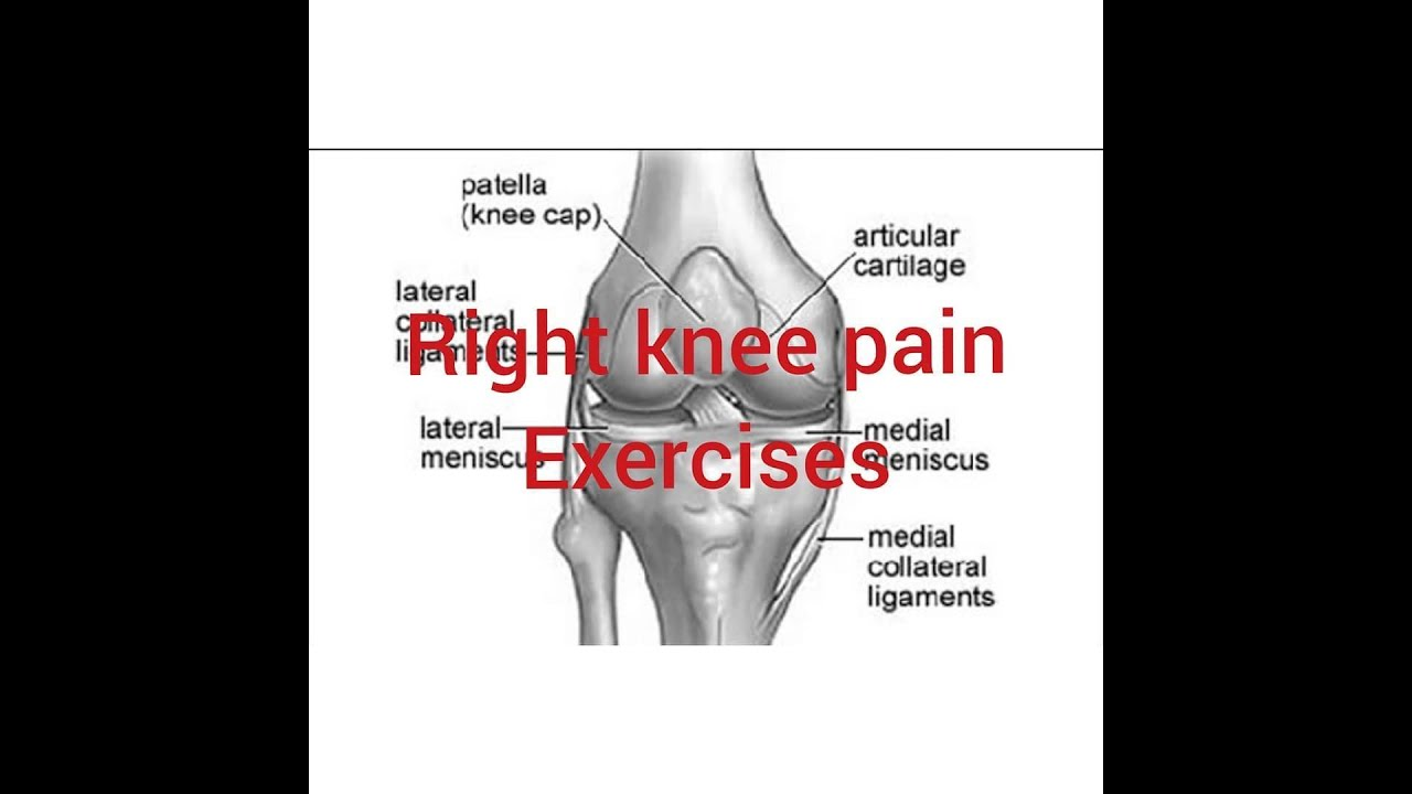 Right Knee Pain Exercises
