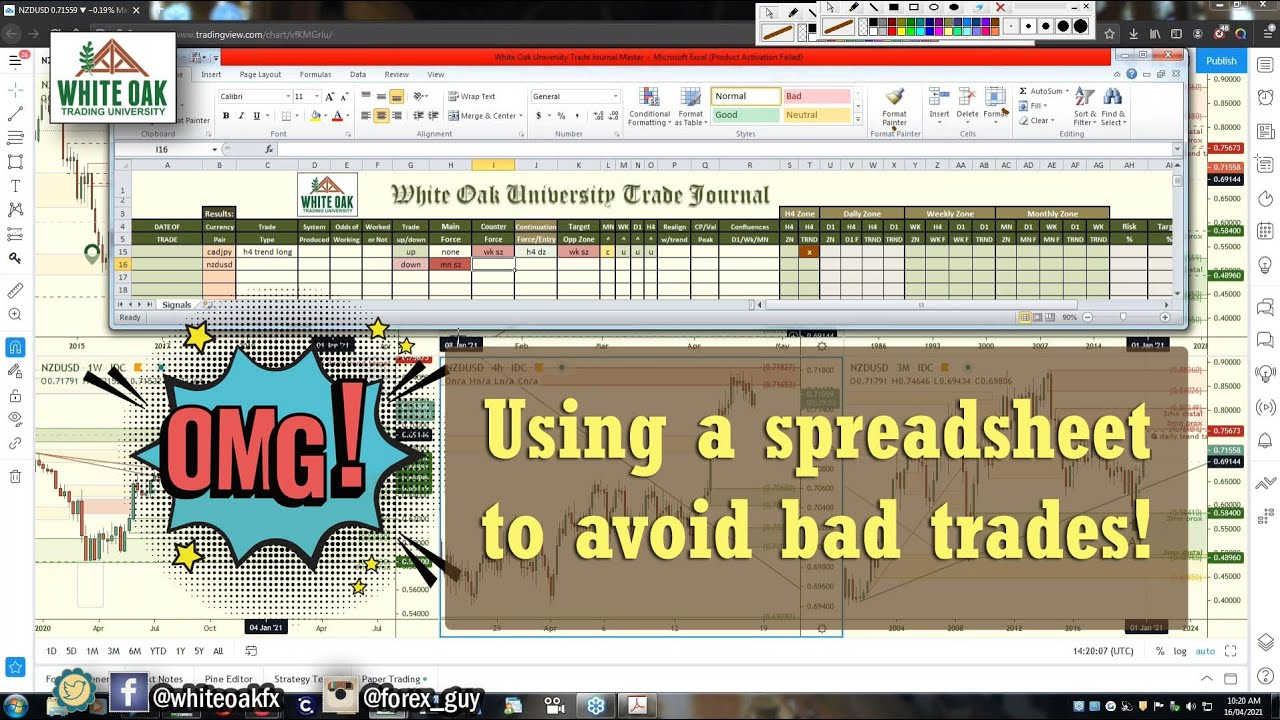 Use a spreadsheet to AVOID bad trades!