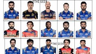 IPL 2018 Mumbai indians Team Squad | Indian Premium League 11 | mi Probable Team | Player List