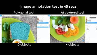 Food annotation in Supervisely: Polygons vs. AI powered tool