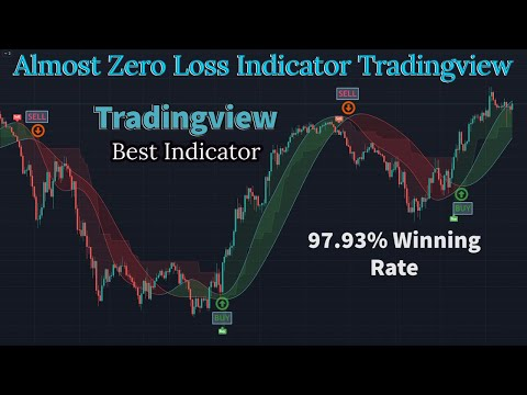 Best Tradingview Indicators For Day Trading Buy Sell Trading Strategy | forex trading strategy
