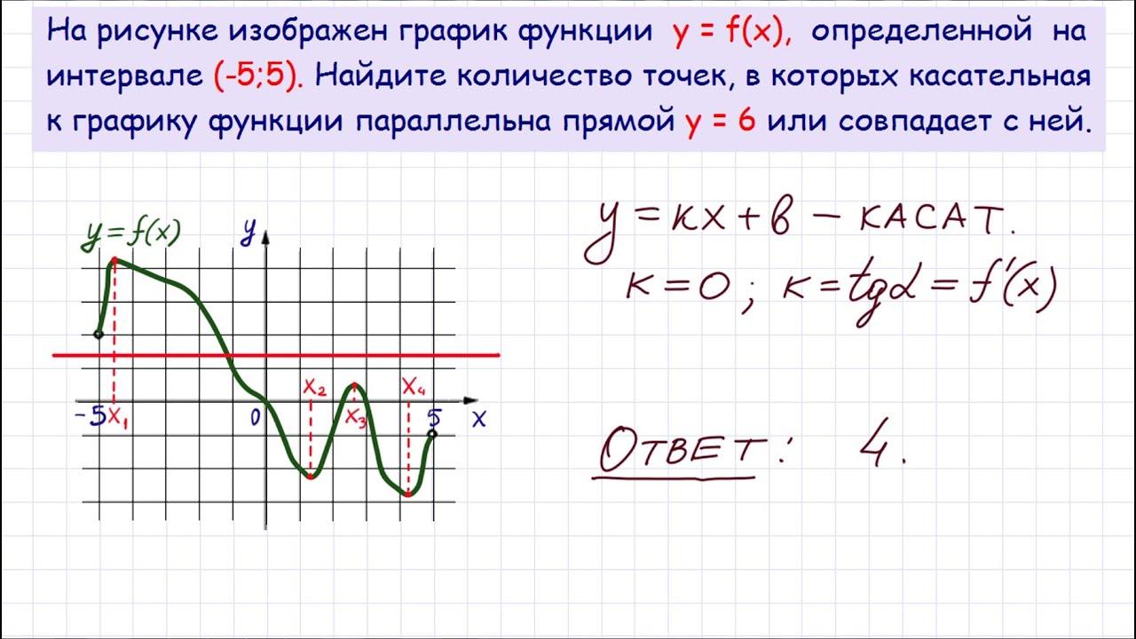 10 задач на касательной решение задачи механика с решениями бесплатно