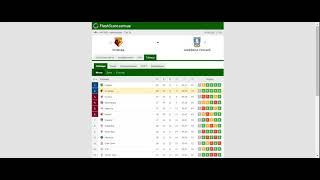 Прогноз на матч Уотфорд Шеффилд Уэнсдей 02 04 2021 в последних очных поединках команд ничья