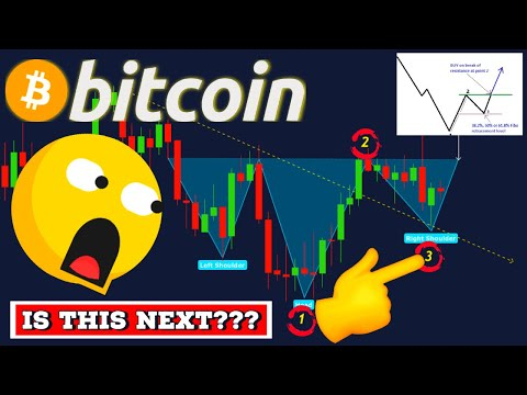 IS BITCOIN REPEATING THIS MASSIVE PUMP FROM 2011, 2013 \u0026 2017??????