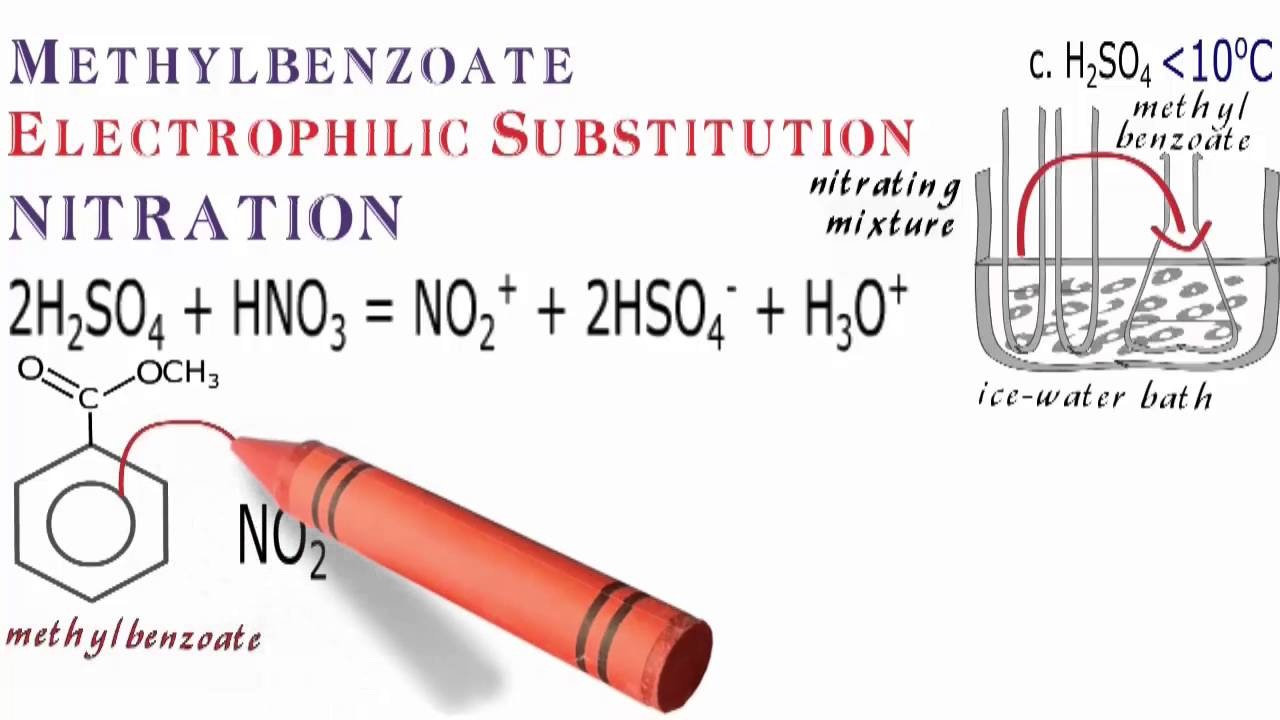 nitrating acetanilide methyl benzoate electrophilic aromatic Nitration is an example of electrophilic aromatic substitution, and in this experiment the goal was to successful add a nitro group to methyl benzoate using nitric acid and sulfuric acid as a reagents, and vacuum filtration and centrifugation for isolation electrophilic aromatic substitutions are reactions in.