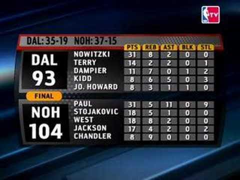 NBA Season - Dallas Mavericks - New Orleans Hornets