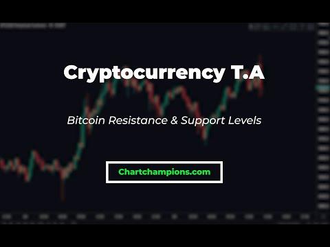 Trading A BTC Range - Bitcoin Technical Analysis.