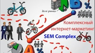 видео студия интернет маркетинга