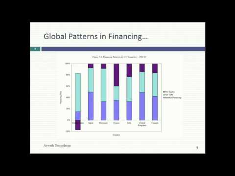 Session 16: The Trade off on Debt