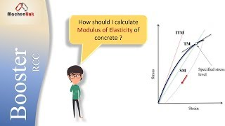 Modulus of Elasticity of concrete as per IS 456:2000 || RCC Booster