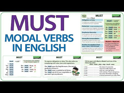 MUST - English Modal Verb - Meaning and Examples