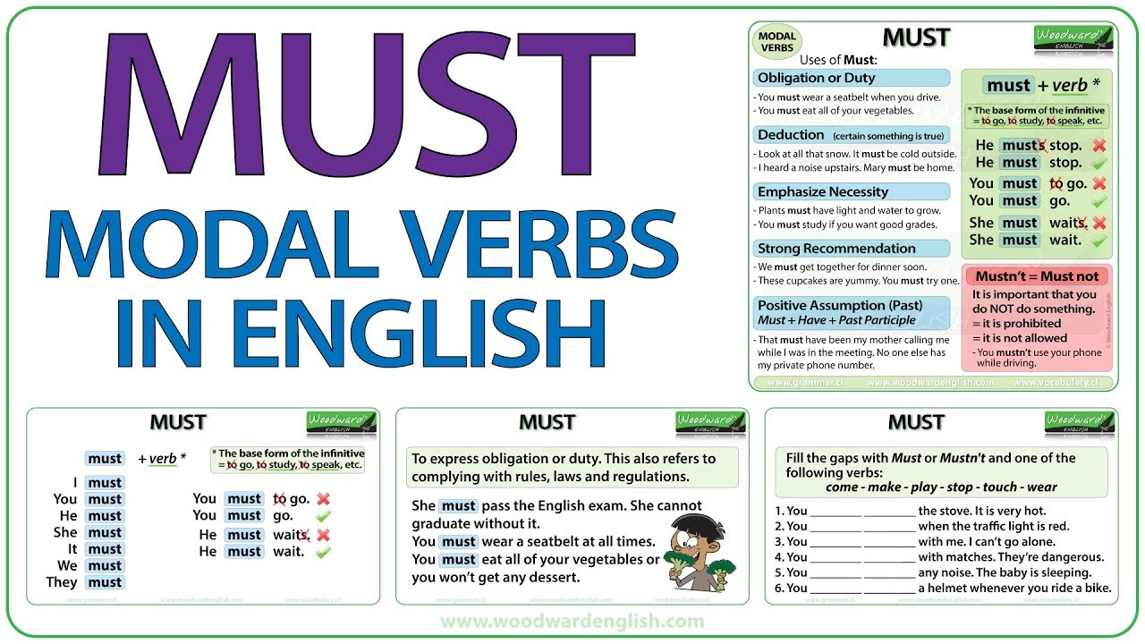 Must - English Grammar