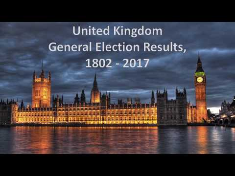U.K. General Election Results, 1802 - 2017