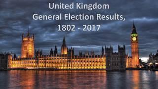 U.K. General Election Results, 1802 - 2017