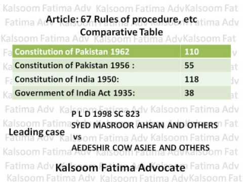 Comparative Study of the Constitution of Pakistan Part 4