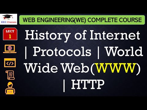 Web Engineering Introduction | History of Internet | Protocols | WWW | HTTP