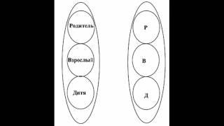 P/ Транзактный анализ: основы теории 1 часть