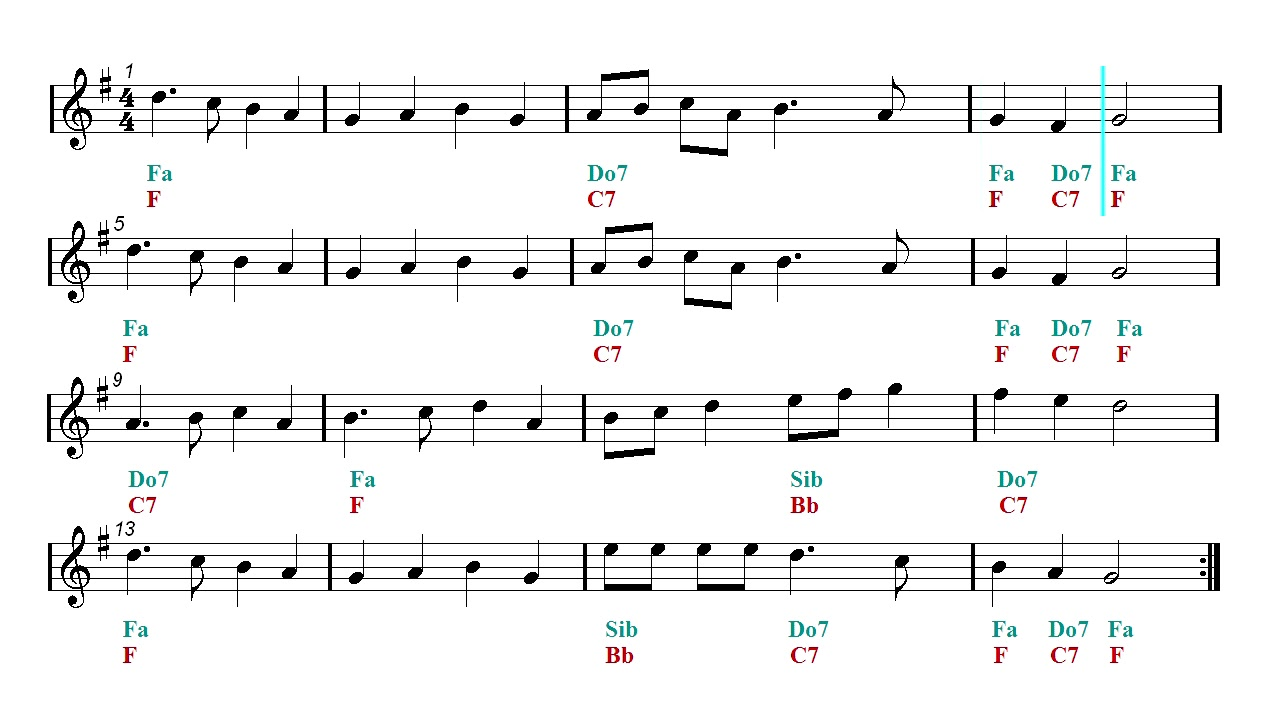 Deck The Halls - Christmas song (Bb Sheet music - Guitar chords) - YouTube