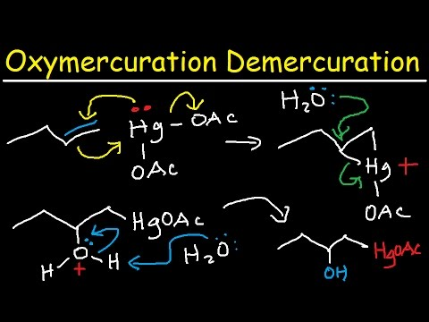 OXYMERCURATION DEMERCURATION EBOOK DOWNLOAD