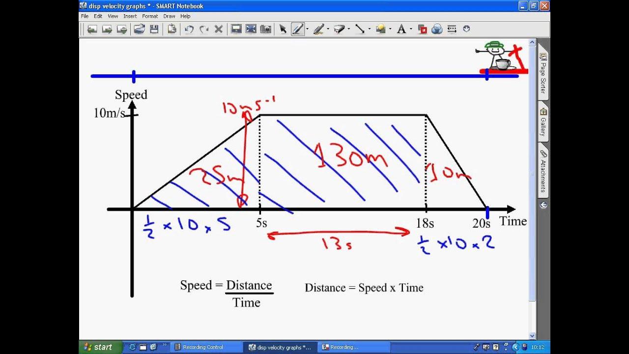 Mechanics 1 Disp Velocity Graphs Youtube 2009 Jaguar Xf Fuse Box