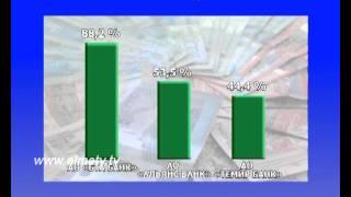 Потребительские кредиты в Алматы(, 2014-04-14T03:58:51.000Z)