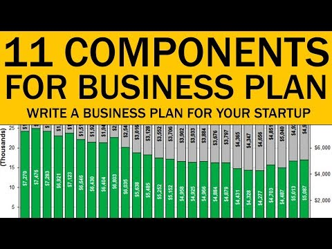 11 Main Components For Writing A Business Plan For Your Startup