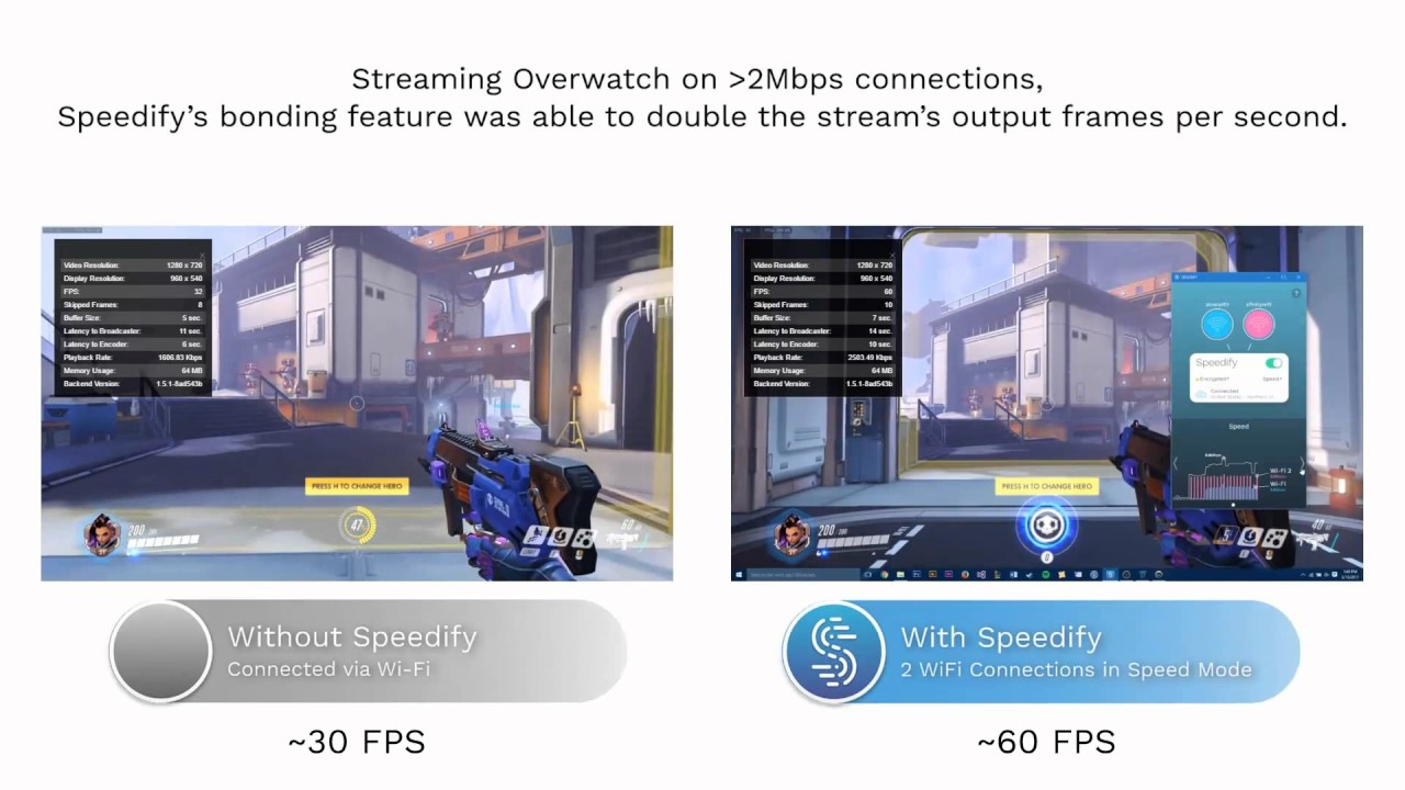 How to Fix Slow Twitch Streams, Reduce Buffering & Eliminate Lag