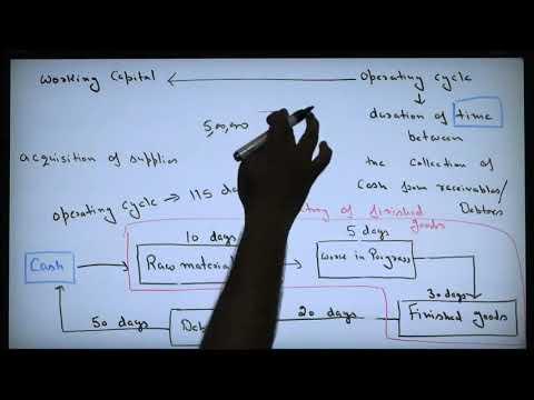 Ch -12 &13 Working Capital Part 1 For B.com Delhi University -Financial Management