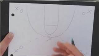 Basketball 101 : How to Teach the Four Corners Basketball Offense