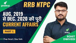 Current Affairs August 2019- Dec 2020: Part-1   Marathon Session   Rohit Dwivedi   Gradeup