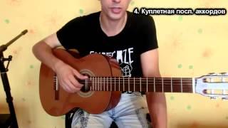 Как играть на гитаре Yesteday - The Beatles: бой, аккорды, табы, урок
