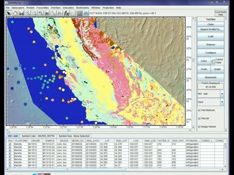 Web Feature/Web Mapping Services (WFS WMS)