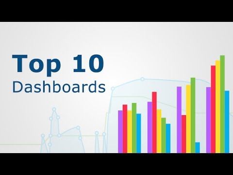 Top 10 Dashboards in MyGeotab GPS Fleet Management Software