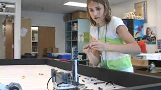 S.T.E.M. Institute - Science Technology Engineering Math
