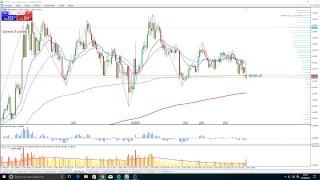 Transmissão ao vivo de Forex Finance BR