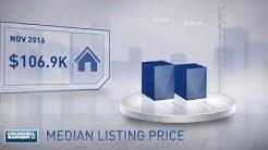 Margate,FL, Real Estate Market Update from NRT Florida,December, 2016