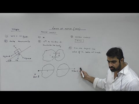 Laws of Motion. Lecture 01. JEE (Main, Advanced) / NEET