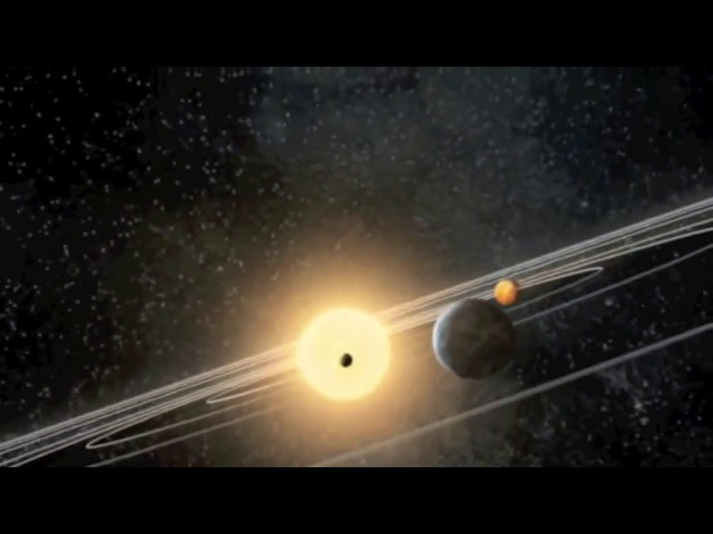 The Sound of The Planets